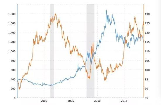 """安徽省快3最大遗漏期,""""中国大妈""""投资简史,她们这次为什么不买黄金?"""