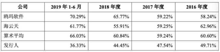 快三江西福彩_在美上市无作为 全美在线业绩亏损2481万难符合国内IPO要求