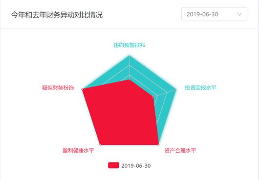 """网络app买彩票安全吗,实地探访""""妖股""""诚迈科技 一个多月股价上涨超150%"""