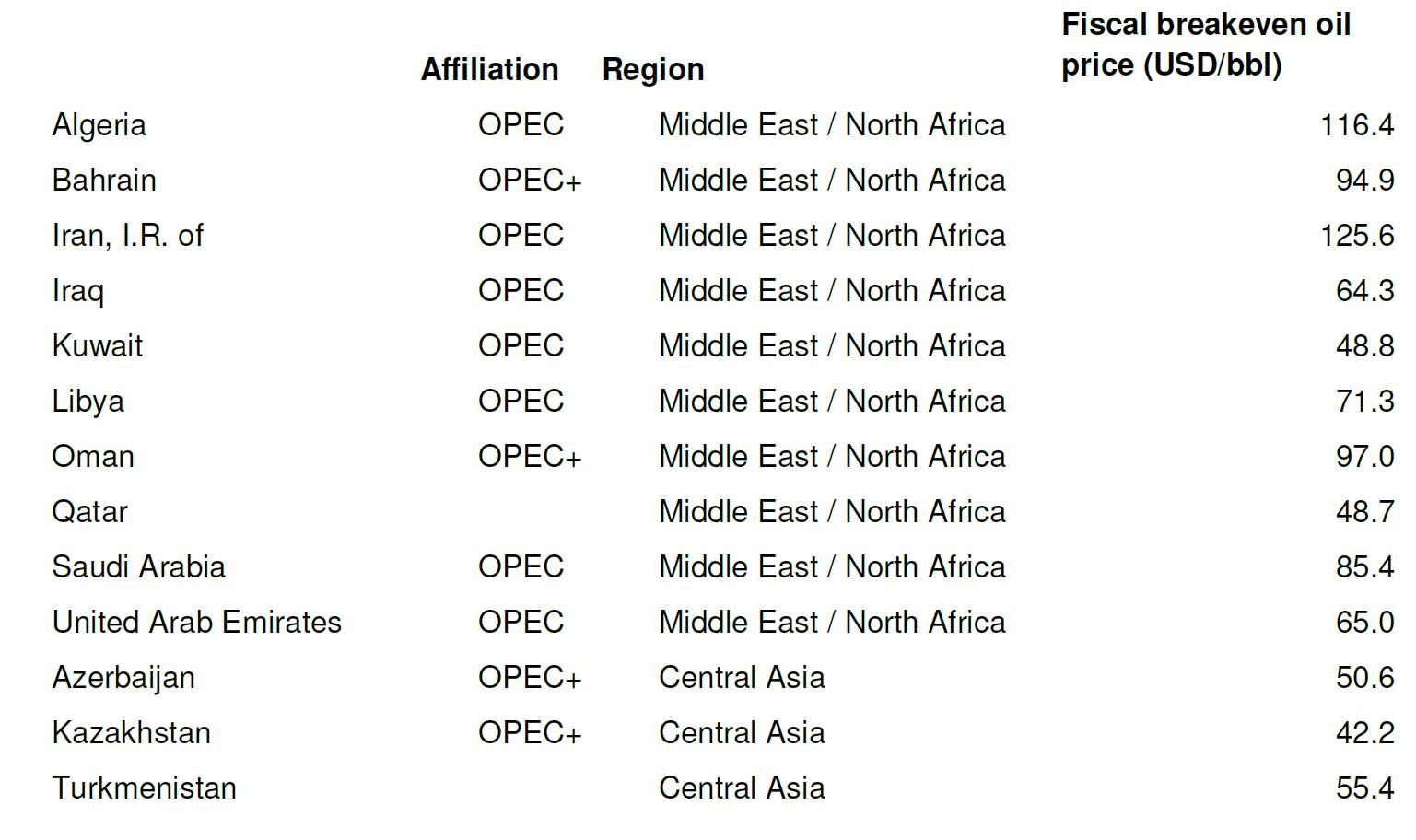 """网上的导师快三—官方网址22270.COM_指望OPEC减产拉升油价?原油多头恐需做好""""最坏打算"""""""