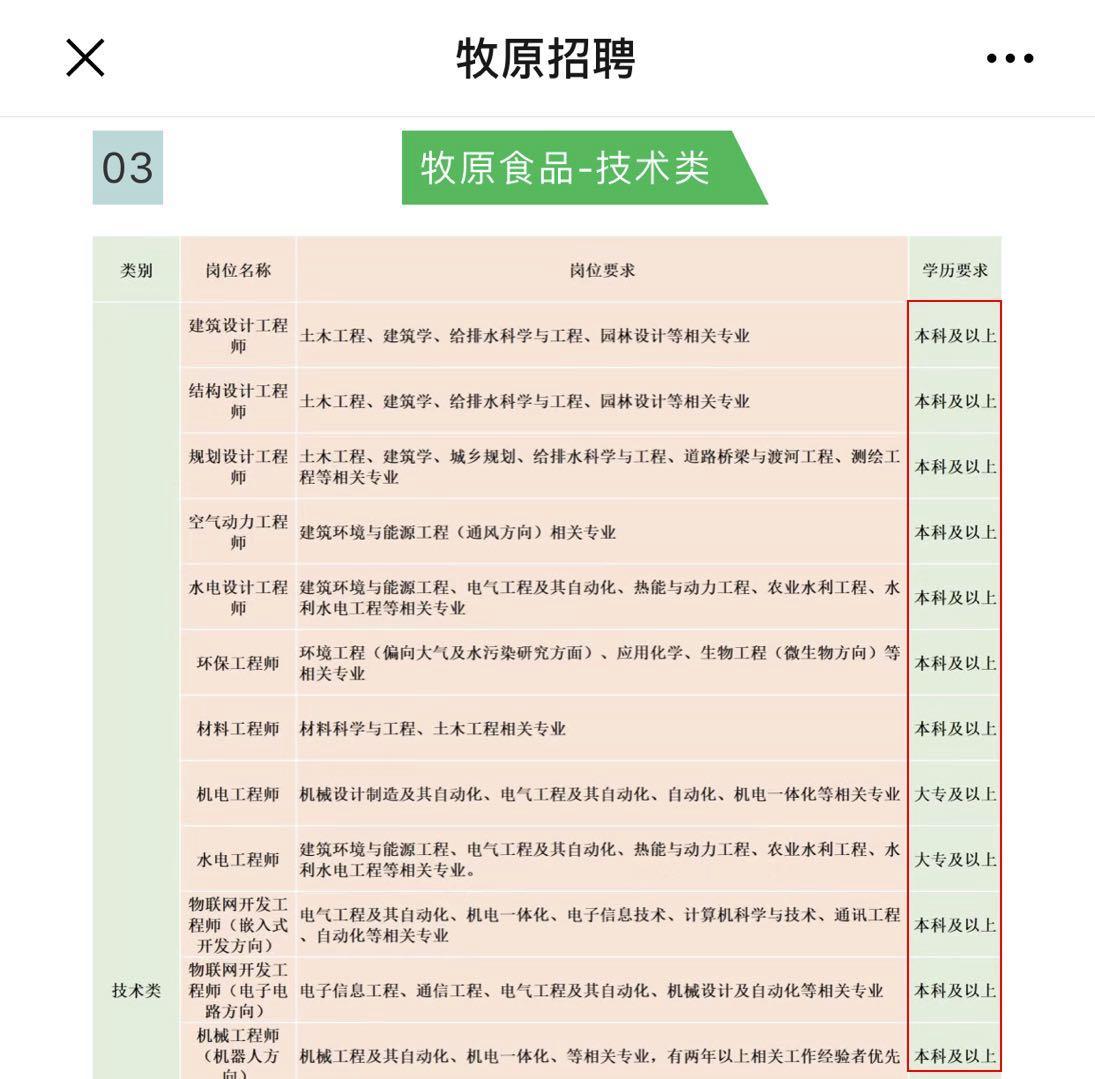 """极速赛车手破解版下载_年薪千万招人""""养猪"""" 河南首富颠覆行业的雄心"""