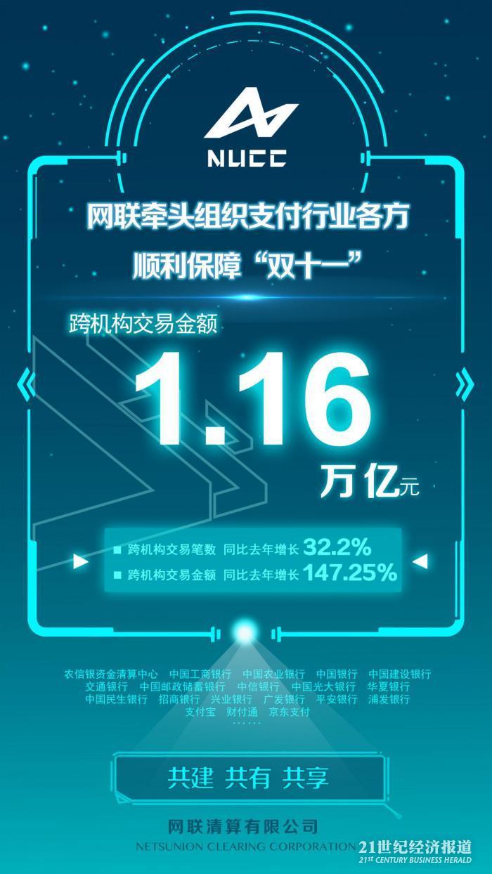 苏州快3查询,央行首次发布双十一