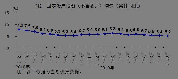 679分分快三,10月份国民经济运行总体平稳 现代服务业增势较好