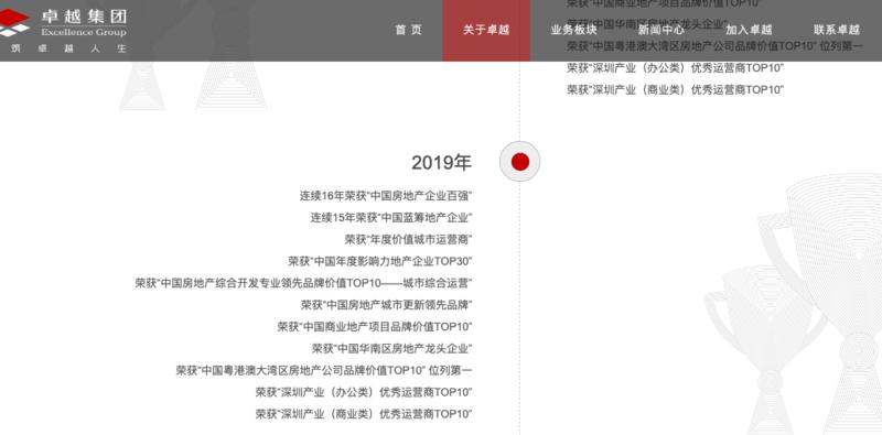 """湖北快三计划表_卓悦汇事故不断 卓越集团将如何做到再次""""卓越""""?"""