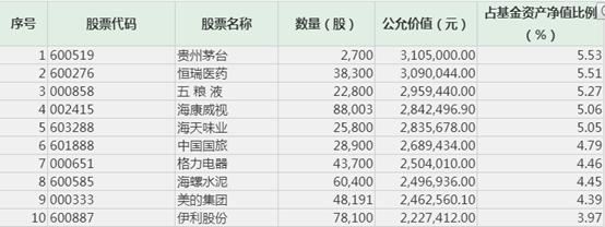 凤凰彩票平台官网地址_扩容第三步正式生效 MSCI系列指数基金哪家强?