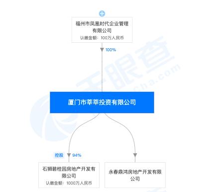中国福利彩票微信群_碧桂园石狮子公司弄虚作假被列入《企业经营异常名录》 多公司现身其中