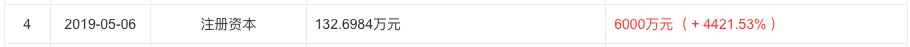 快三下载官方网站—官方网址22270.COM_水滴筹地推乱象再遭曝光,创始人沈鹏出质股权