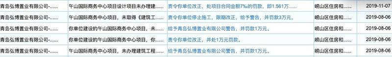 香港快3走势图 开奖结果,山东黄金集团一子公司存违规屡次被崂山区住建局处罚