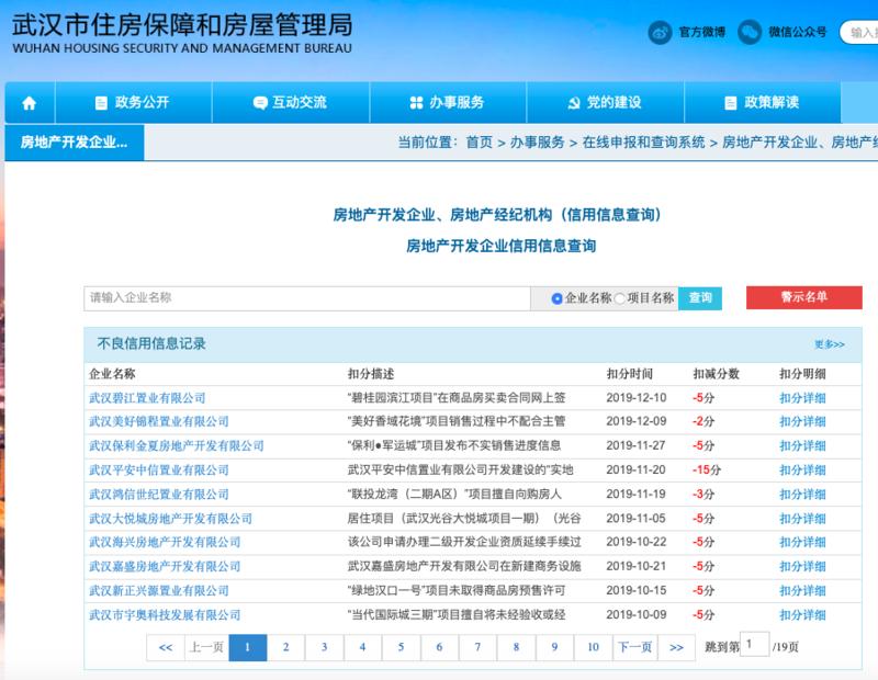碧桂园武汉滨江项目因网签前签附加协议等遭处罚