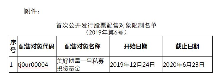 腾讯分分彩全天龙虎网页计划,又见科创板违规申购!这家私募被列入限制名单6个月