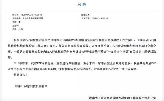 突发!P2P行业遭核打击 湖南24家网贷机构被取缔