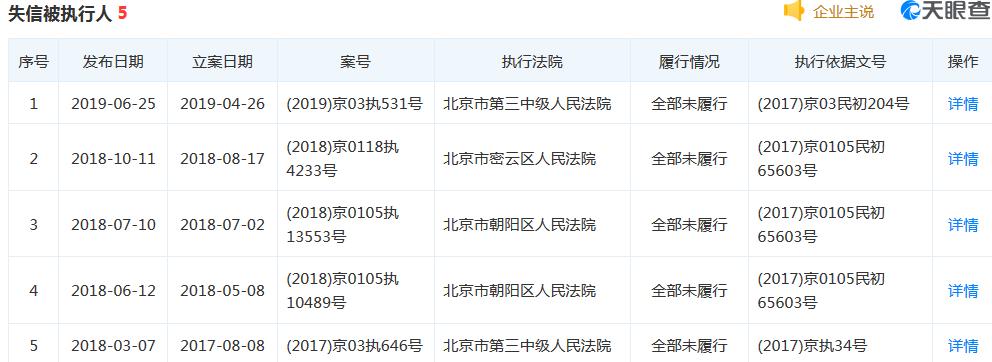 7折甩卖!乐视大厦起拍价6.8亿元 孙宏斌会出手吗?