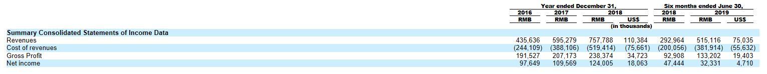 51信用卡暴力催收余波未了 一家催债公司要赴美上市