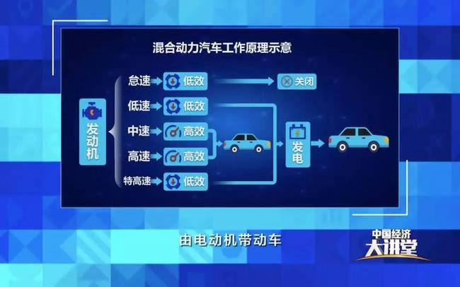 中国有两亿五千万辆车,6亿吨石油7成靠进口!怎么办?