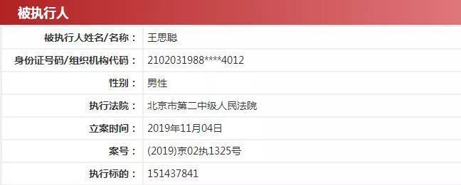 王思聪坐拥108家公司蹊跷被执行 究竟发生了什么?