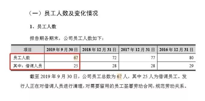 42个正式工管了1871亿资产,证监会问询京沪高铁