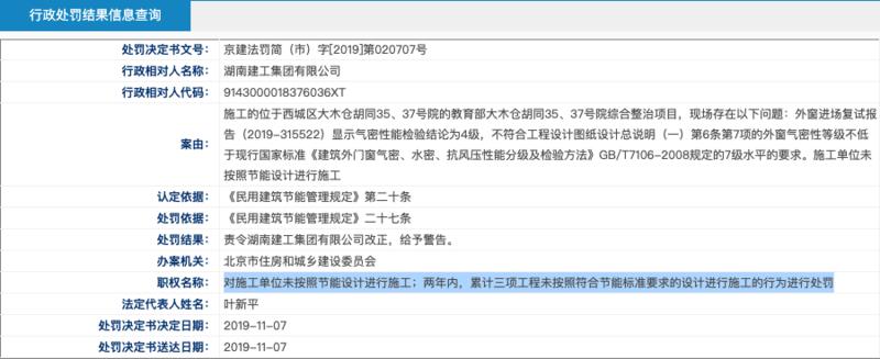 湖南建工集团因未严格标准 一日被北京住建委两次处罚