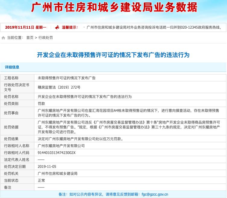 广州城建设开发子公司因无证售房遭广州住建局处罚