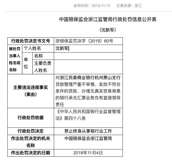 浙江民泰商业银行萧山支行存多项违规 被罚款195万元