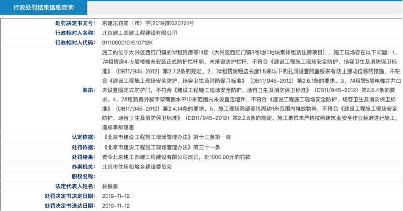 北京建工集团子公司因安全不达标遭北京住建委处罚