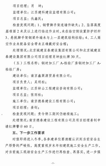 A股城建发展一子公司项目存安全隐患被南京住建委通报