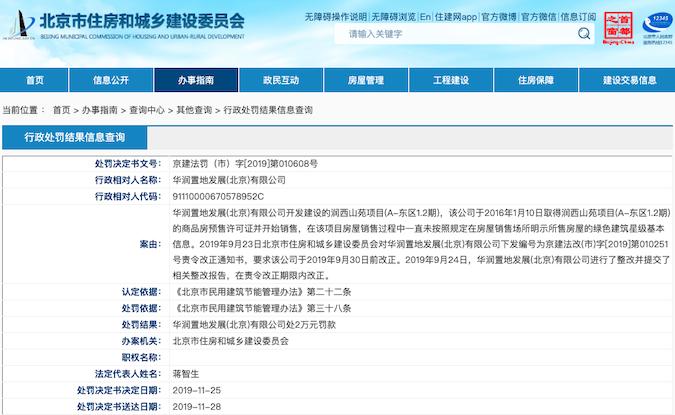 华润置地北京润西山苑项目销售存不当行为被住建委行政处罚