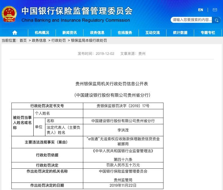 """建设银行贵州省分行被罚 """"e信通""""信贷资金被挪用"""