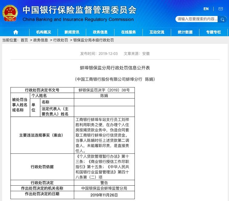 工商银行蚌埠分行被罚:1人终身禁业 4人被警告
