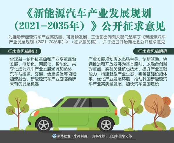 新能源汽车产业发展规划(2021-2035年)公开征求意见