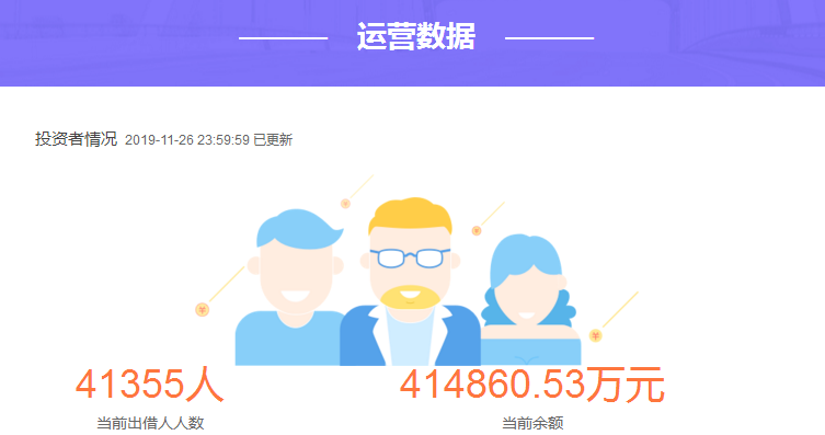 铜板街关闭网贷业务,余额超40亿,宜信唐宁直接持股