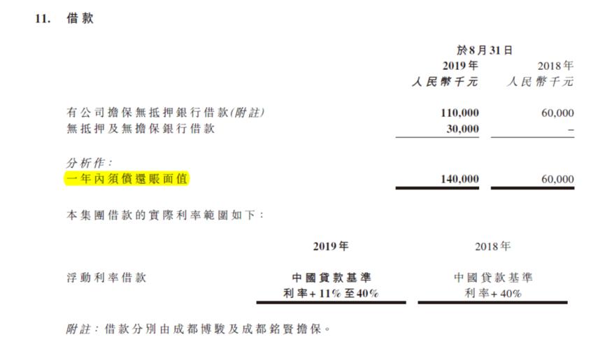 博骏教育的2019:盈利能力承压 市盈率能否走出谷底