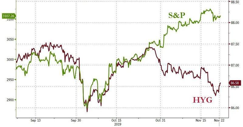 """""""新债王""""冈拉克:美股处类似90年代日股崩盘前水平"""