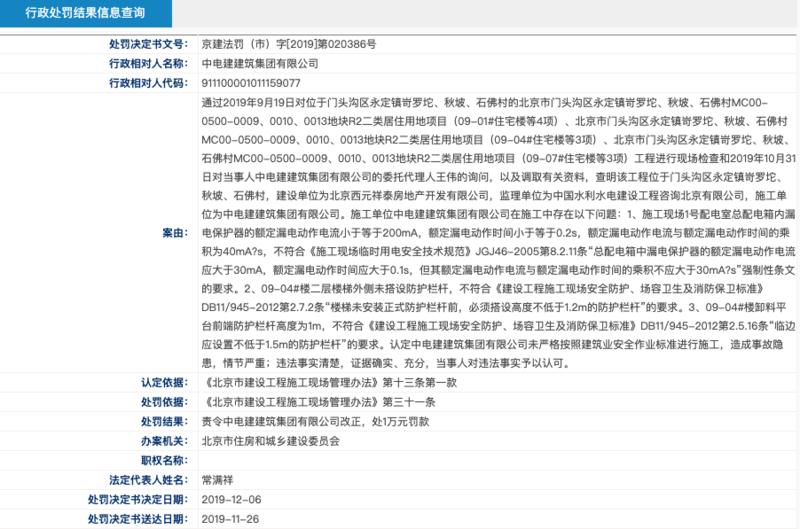 A股中国电建一子公司违规施工造成事故隐患被北京住建委处罚