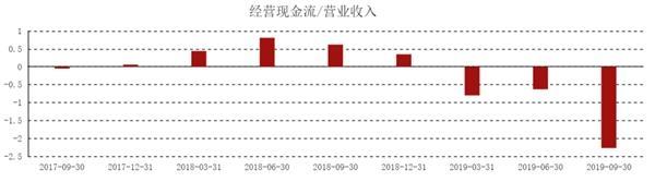 香梨股份年底突击买卖房产遭问询 溢价高达2100%