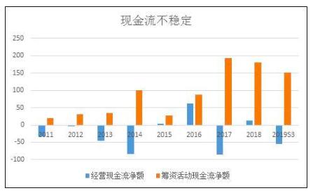 金科再为14家子公司提供43.354亿担保 双高模式现隐忧