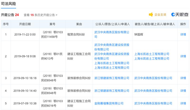 泛海为武汉公司融资10.3亿 后者控股业务违规被北京银保监局罚90万