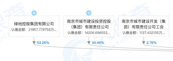 南京城开集团一子公司项目事故死1人被江苏住建厅曝光