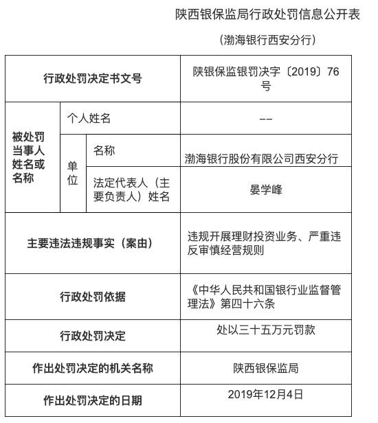贷款资金违规挪用等 渤海银行西安分行被罚款60万