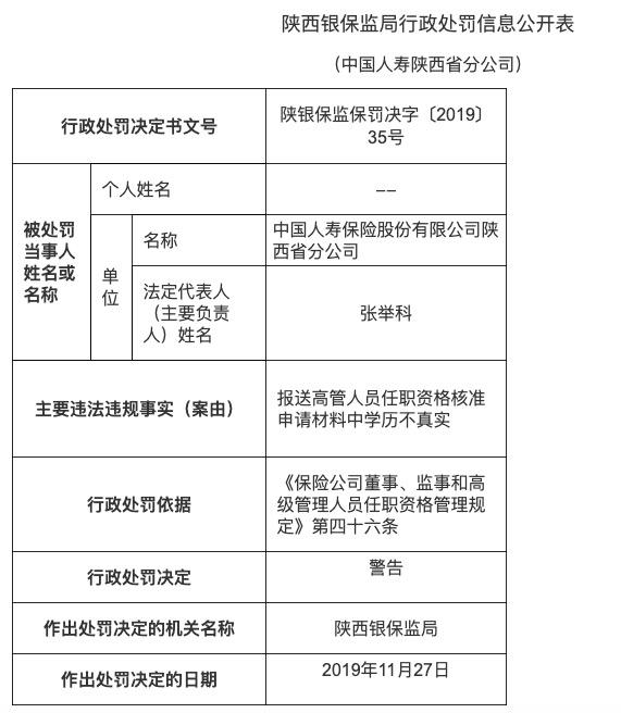 中国人寿陕西分公司因报送高管材料学历不真实被罚