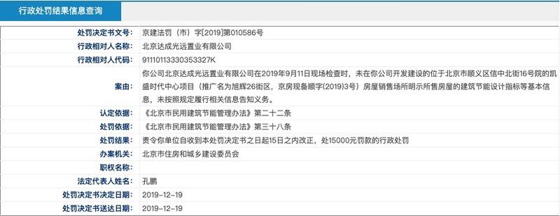 顺义旭辉26街区开发方因违规被北京住建委行政处罚