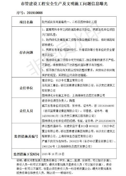 A股阳光城长沙子公司多项目因存不良行为 被接连曝光