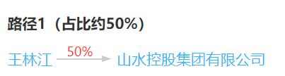 """嘉兴天堂硅谷入主欣龙控股 原实控人""""退居二线"""""""