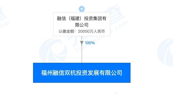 融信中国福州一项目因工程项目经理连续不在岗遭通报 历史违规5次