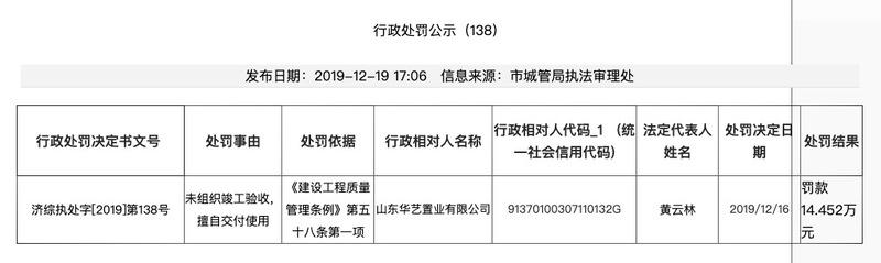 济南万科金域华府因违法违规事实公司被罚款14万