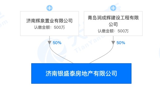 旭辉集团一济南子公司因违法事实被主管部门接连处罚