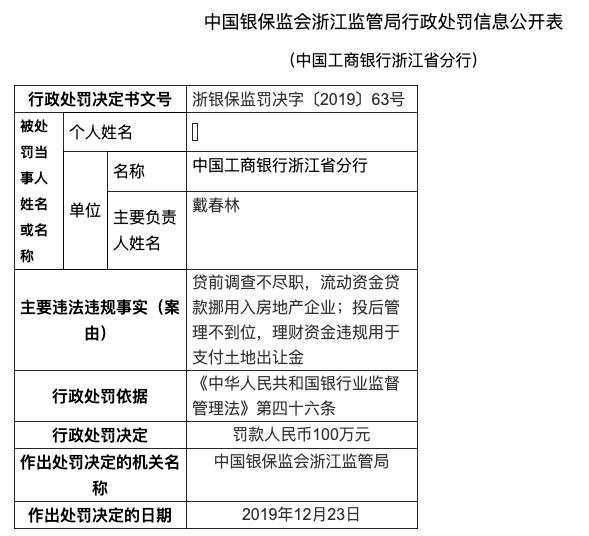 工商银行浙江分行因贷款违规流入房地产等被罚100万