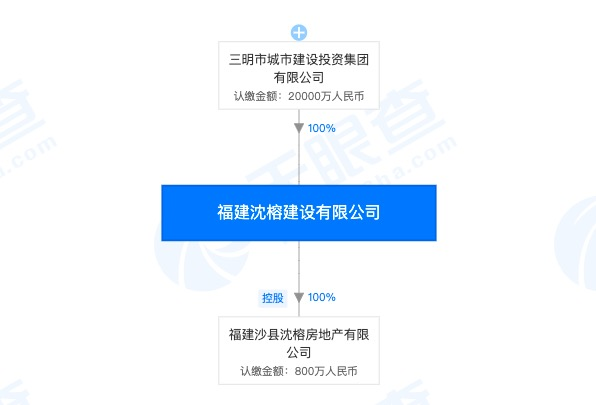 三明城投旗下项目金澜湾二期发生安全事故致1人死亡