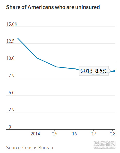 2020年第一天,全球各大药企:美国250种药物涨价