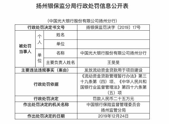 扬州银保监分局公布光大银行扬州分行被罚款原因