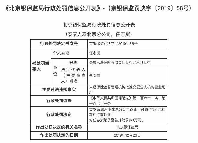 未经批准变更营业场所 泰康人寿北京分公司遭处罚